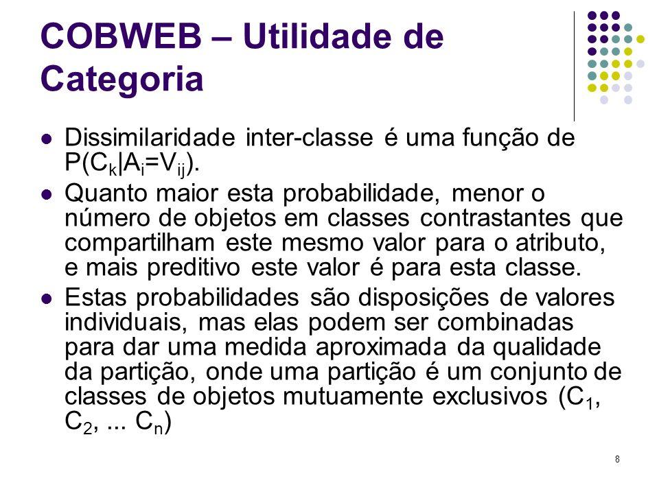 8 COBWEB – Utilidade de Categoria Dissimilaridade inter-classe é uma função de P(C k |A i =V ij ). Quanto maior esta probabilidade, menor o número de