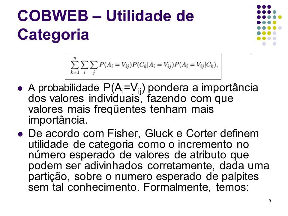 9 COBWEB – Utilidade de Categoria A probabilidade P(A i =V ij ) pondera a importância dos valores individuais, fazendo com que valores mais freqüentes tenham mais importância.