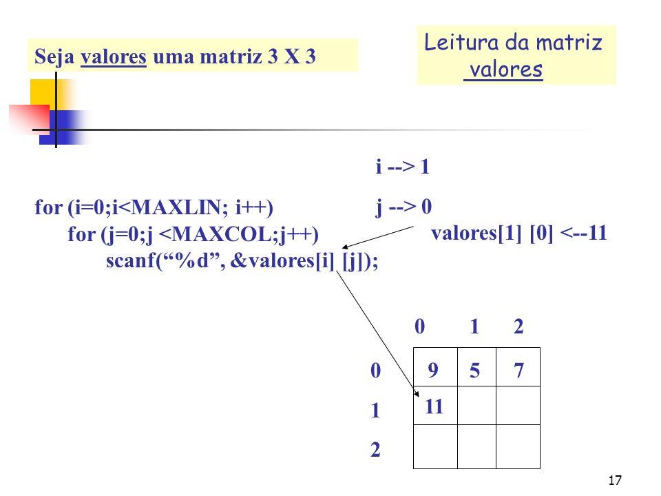 16 for (i=0;i<MAXLIN; i++) for (j=0;j <MAXCOL;j++) scanf(%d, &valores[i] [j]); 0 1 2 012012 i --> 0 j --> 3 (fim do for j) 957 Leitura da matriz valor