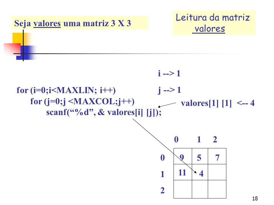 17 for (i=0;i<MAXLIN; i++) for (j=0;j <MAXCOL;j++) scanf(%d, &valores[i] [j]); 0 1 2 012012 i --> 1 j --> 0 957 11 valores[1] [0] <--11 Leitura da mat