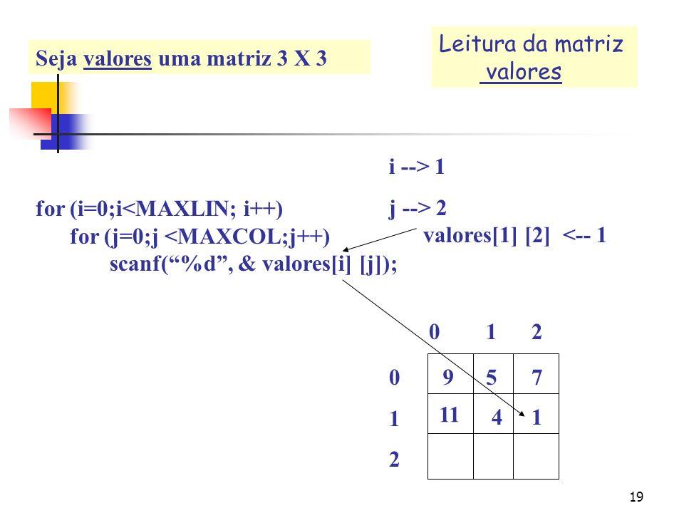 18 for (i=0;i<MAXLIN; i++) for (j=0;j <MAXCOL;j++) scanf(%d, & valores[i] [j]); 0 1 2 012012 i --> 1 j --> 1 957 11 valores[1] [1] <-- 4 4 Leitura da