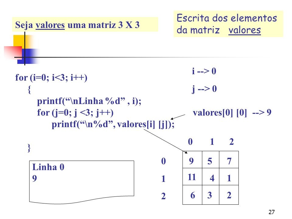 26 Uso da matriz valores