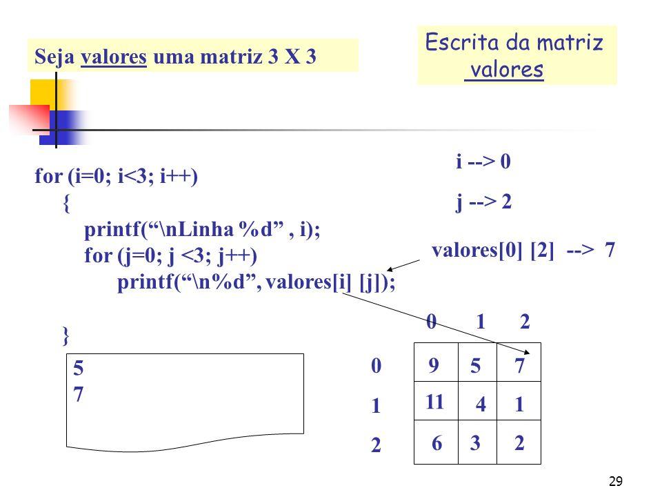 28 for (i=0; i<3; i++) { printf(\nLinha %d, i); for (j=0; j <3; j++) printf(\n%d, valores[i] [j]); } i --> 0 j --> 1 Linha 0 9 5 0 1 2 012012 957 11 4