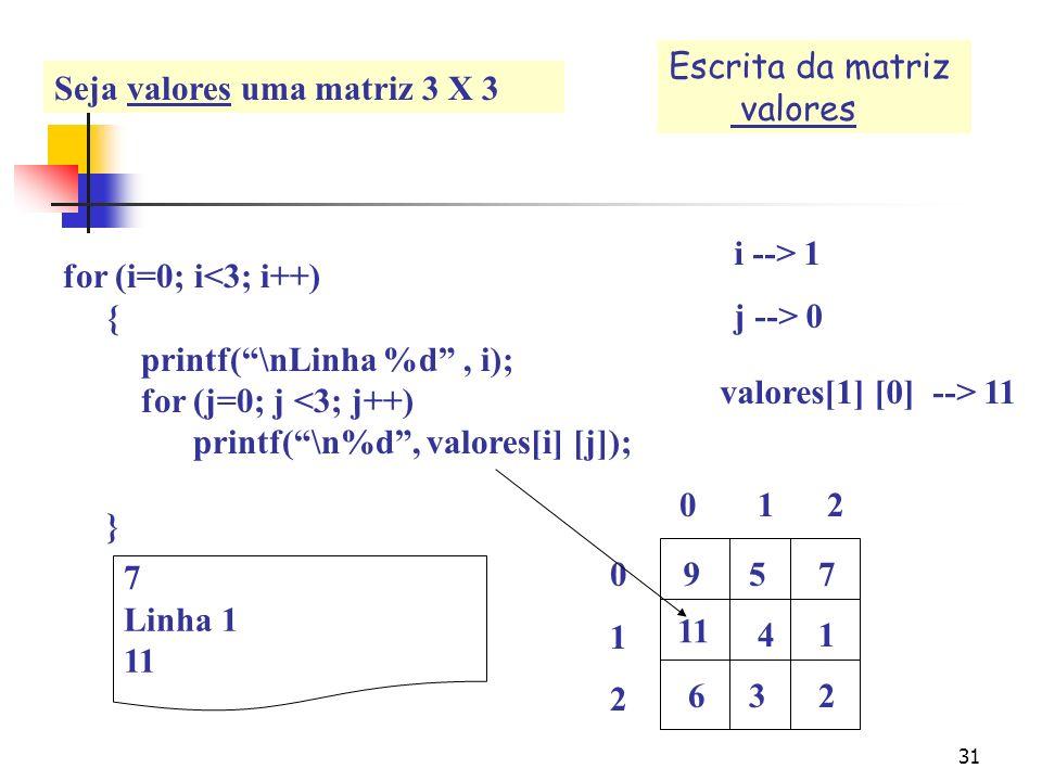 30 for (i=0; i<3; i++) { printf(\nLinha %d, i); for (j=0; j <3; j++) printf(\n%d, valores[i] [j]); } i --> 0 j --> 3 (fim do for j) 5757 0 1 2 012012