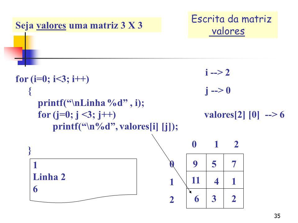 34 for (i=0; i<3; i++) { printf(\nLinha %d, i); for (j=0; j <3; j++) printf(\n%d, valores[i] [j]); } i --> 1 j --> 3 11 4 1 (fim do for j) 0 1 2 01201