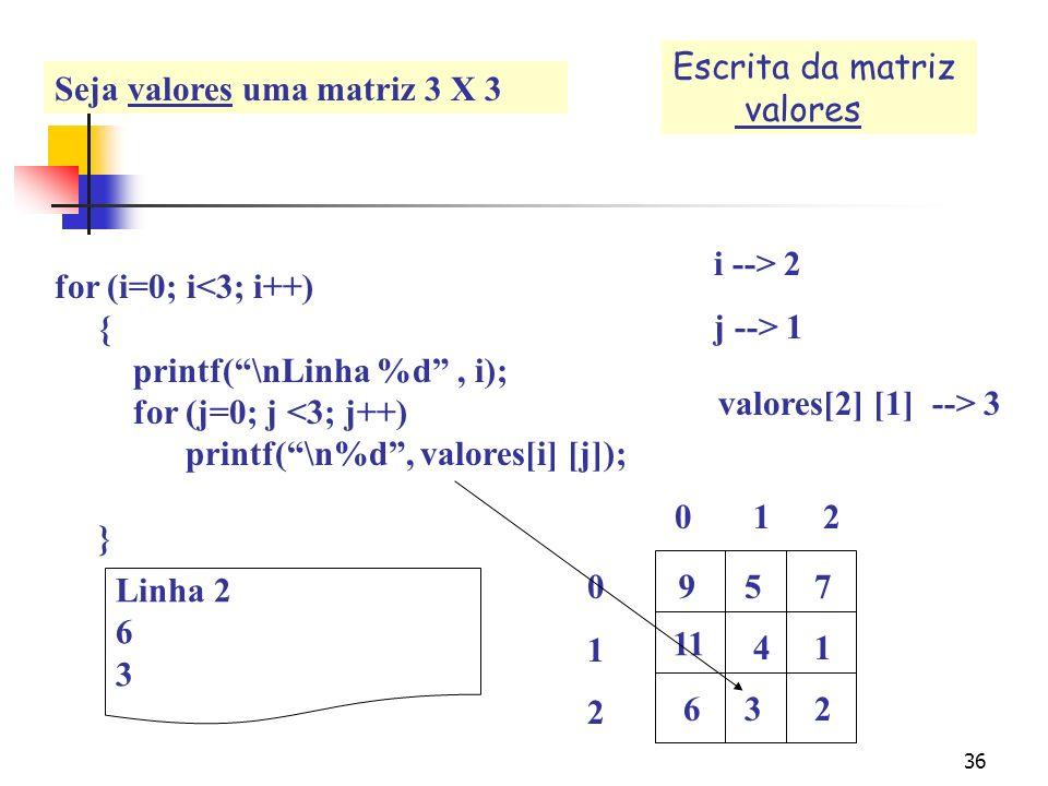35 for (i=0; i<3; i++) { printf(\nLinha %d, i); for (j=0; j <3; j++) printf(\n%d, valores[i] [j]); } i --> 2 j --> 0 1 Linha 2 6 0 1 2 012012 957 11 4