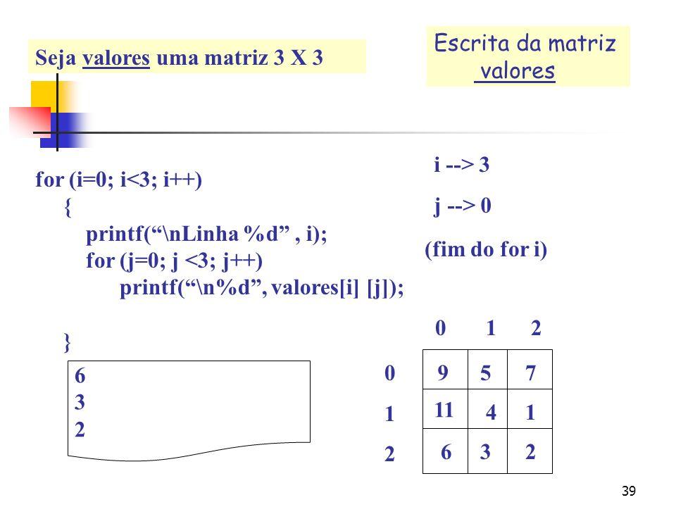 38 for (i=0; i<3; i++) { printf(\nLinha %d, i); for (j=0; j <3; j++) printf(\n%d, valores[i] [j]); } i --> 2 j --> 3 632632 (fim do for j) 0 1 2 01201