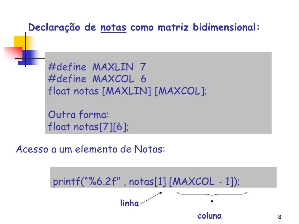 8 #define MAXLIN 7 #define MAXCOL 6 float notas [MAXLIN] [MAXCOL]; Outra forma: float notas[7][6]; Acesso a um elemento de Notas: Declaração de notas como matriz bidimensional: printf(%6.2f, notas[1] [MAXCOL - 1]); linha coluna