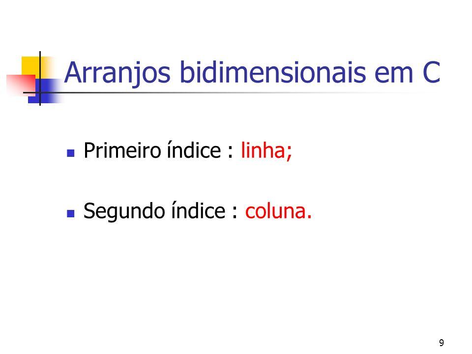 19 for (i=0;i<MAXLIN; i++) for (j=0;j <MAXCOL;j++) scanf(%d, & valores[i] [j]); 0 1 2 012012 i --> 1 j --> 2 957 11 valores[1] [2] <-- 1 41 Leitura da matriz valores Seja valores uma matriz 3 X 3