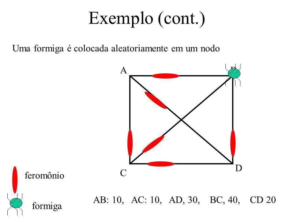 Exemplo: problema do caixeiro viajante com 4 cidades AB C D feromônio formiga AB: 10, AC: 10, AD, 30, BC, 40, CD 20 Inicialmente, níveis aleatórios de
