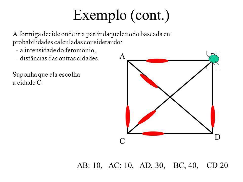 Exemplo (cont.) AB C D feromônio formiga AB: 10, AC: 10, AD, 30, BC, 40, CD 20 Uma formiga é colocada aleatoriamente em um nodo