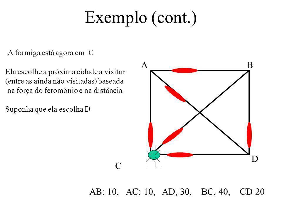 Exemplo (cont.) AB C D AB: 10, AC: 10, AD, 30, BC, 40, CD 20 A formiga decide onde ir a partir daquele nodo baseada em probabilidades calculadas consi
