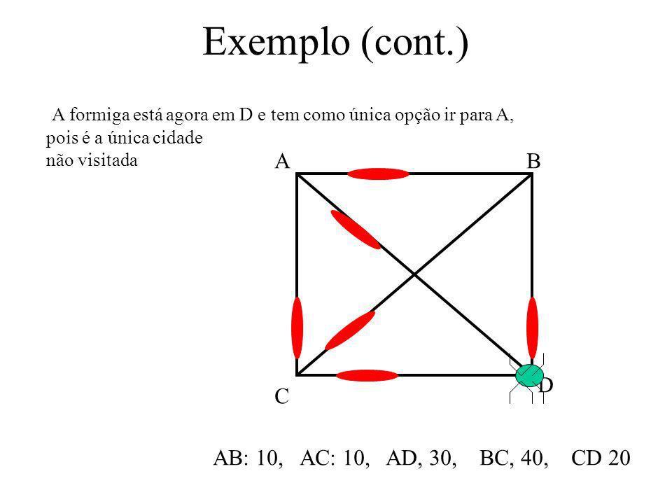 Exemplo (cont.) AB C D AB: 10, AC: 10, AD, 30, BC, 40, CD 20 A formiga está agora em C Ela escolhe a próxima cidade a visitar (entre as ainda não visi