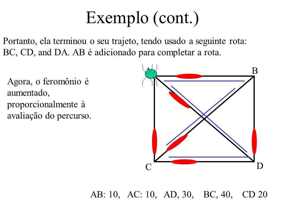 Exemplo (cont.) AB C D AB: 10, AC: 10, AD, 30, BC, 40, CD 20 A formiga está agora em D e tem como única opção ir para A, pois é a única cidade não vis