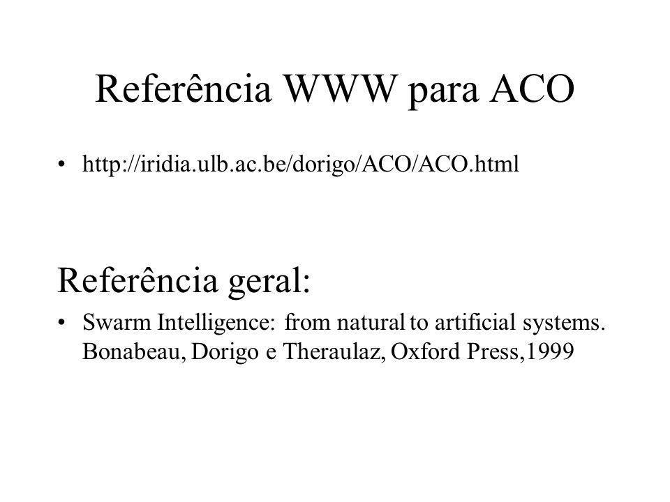 Exemplo (cont.) B C D AB: 10, AC: 10, AD, 30, BC, 40, CD 20 O ciclo se repete, com outra formiga numa posição aleatória. Para onde ela vai?