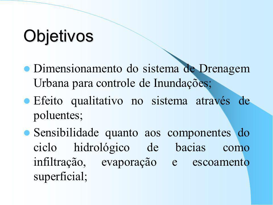 Objetivos Dimensionamento do sistema de Drenagem Urbana para controle de Inundações; Efeito qualitativo no sistema através de poluentes; Sensibilidade