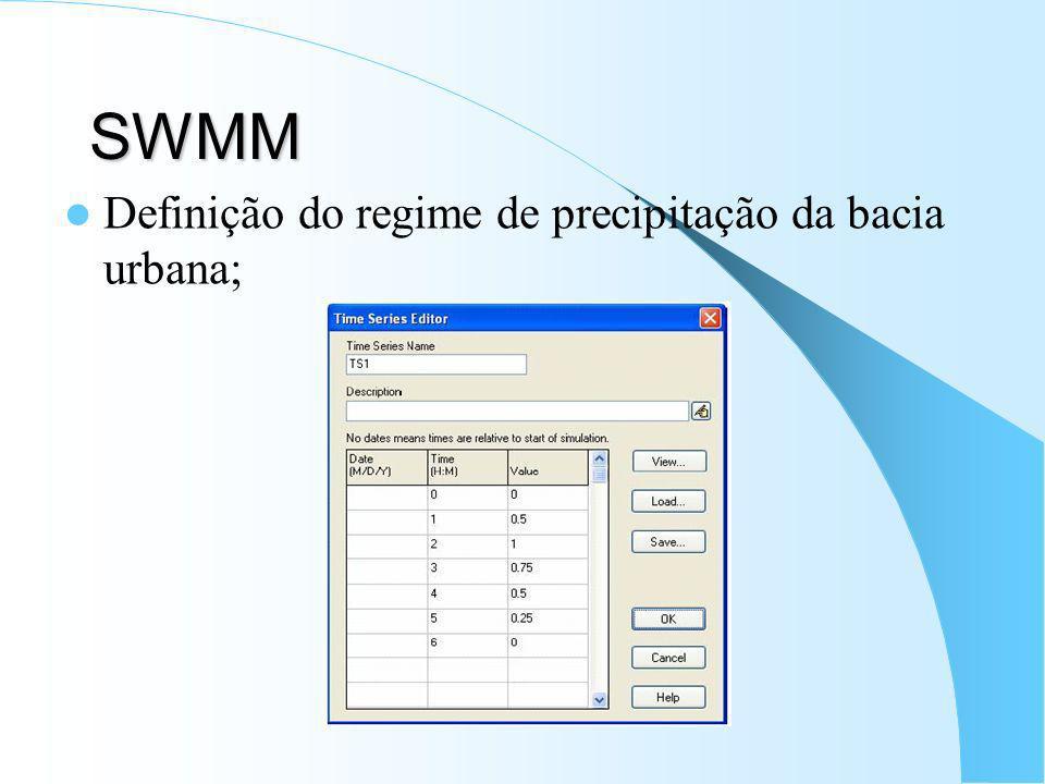 SWMM Definição do regime de precipitação da bacia urbana;