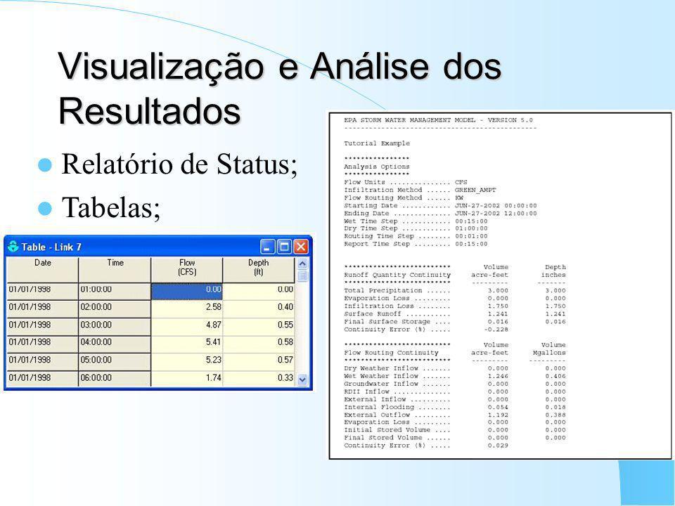 Visualização e Análise dos Resultados Relatório de Status; Tabelas;