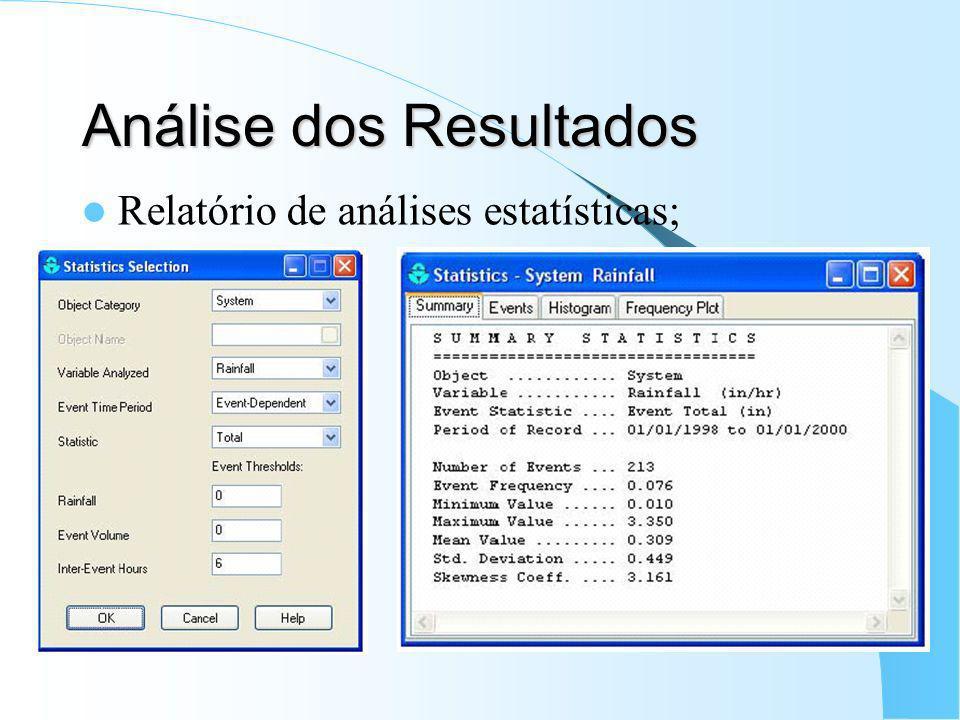 Análise dos Resultados Relatório de análises estatísticas;