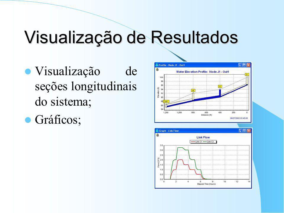 Visualização de Resultados Visualização de seções longitudinais do sistema; Gráficos;