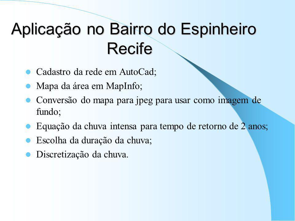Aplicação no Bairro do Espinheiro Recife Cadastro da rede em AutoCad; Mapa da área em MapInfo; Conversão do mapa para jpeg para usar como imagem de fu