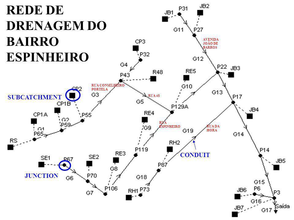 RUA CONSELHEIRO PORTELA RUA 48 RUA ESPINHEIRO AVENIDA JOÃO DE BARROS RUA DA HORA REDE DE DRENAGEM DO BAIRRO ESPINHEIRO SUBCATCHMENT CONDUIT JUNCTION