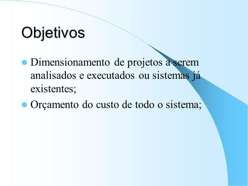Objetivos Dimensionamento de projetos a serem analisados e executados ou sistemas já existentes; Orçamento do custo de todo o sistema;