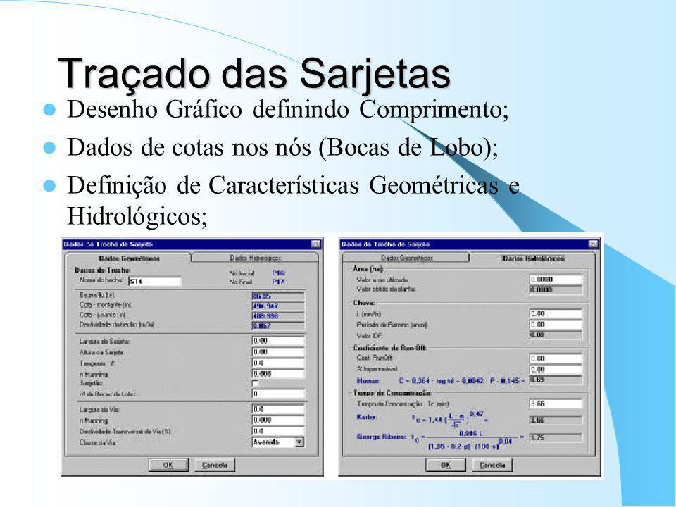 Traçado das Sarjetas Desenho Gráfico definindo Comprimento; Dados de cotas nos nós (Bocas de Lobo); Definição de Características Geométricas e Hidroló