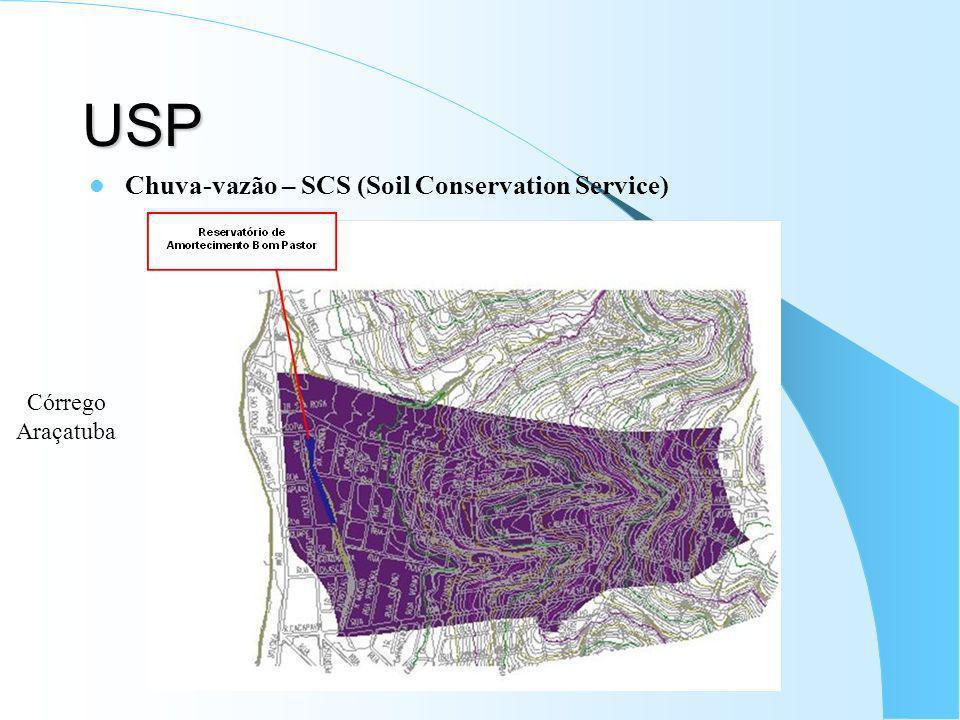 USP Chuva-vazão – SCS (Soil Conservation Service) Córrego Araçatuba