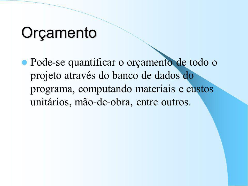 Orçamento Pode-se quantificar o orçamento de todo o projeto através do banco de dados do programa, computando materiais e custos unitários, mão-de-obr