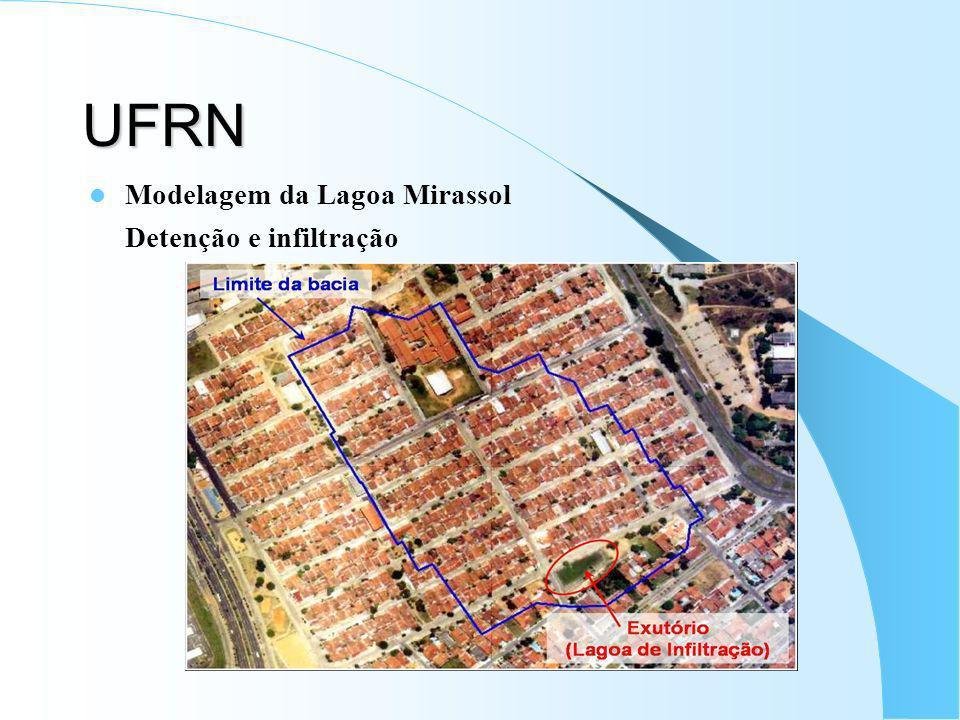UFRN Modelagem da Lagoa Mirassol Detenção e infiltração