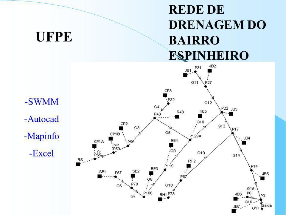 REDE DE DRENAGEM DO BAIRRO ESPINHEIRO UFPE -SWMM -Autocad -Mapinfo -Excel