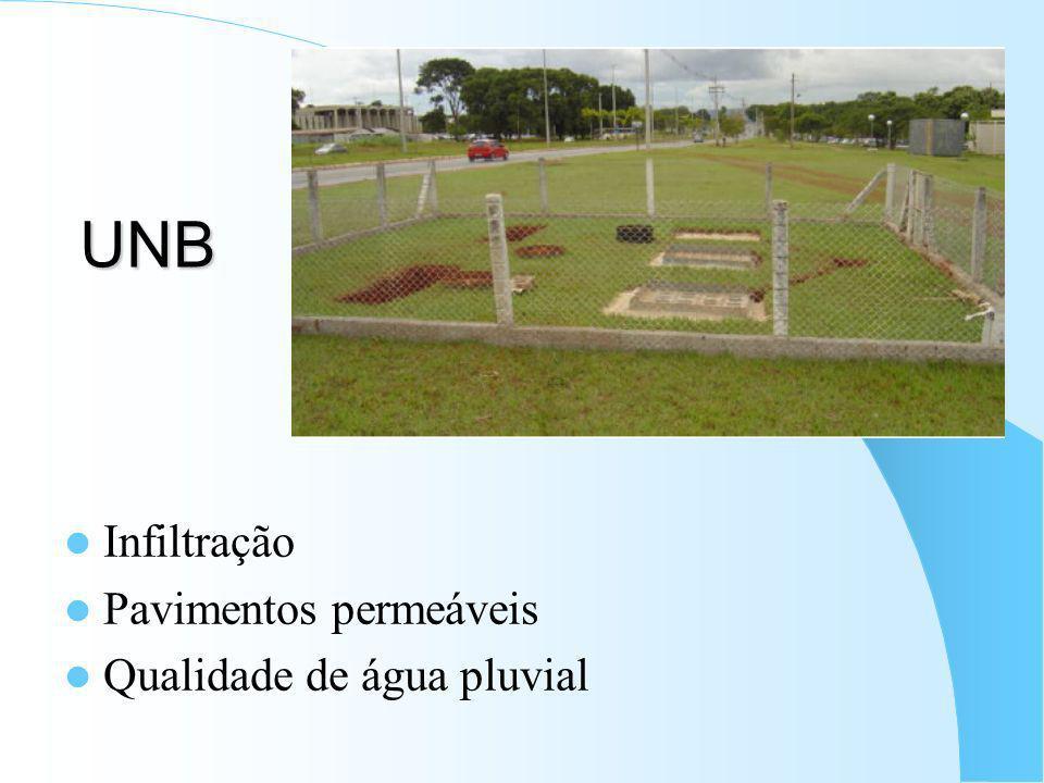 UNB Infiltração Pavimentos permeáveis Qualidade de água pluvial