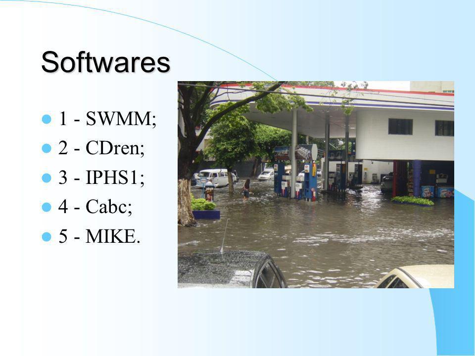 Softwares 1 - SWMM; 2 - CDren; 3 - IPHS1; 4 - Cabc; 5 - MIKE.