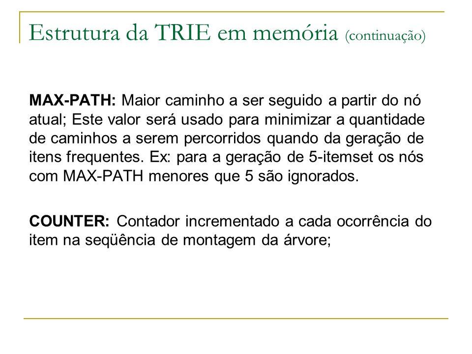 Estrutura da TRIE em memória (continuação) MAX-PATH: Maior caminho a ser seguido a partir do nó atual; Este valor será usado para minimizar a quantida