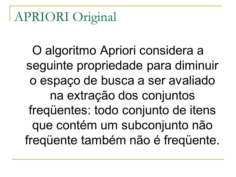 APRIORI Original O algoritmo Apriori considera a seguinte propriedade para diminuir o espaço de busca a ser avaliado na extração dos conjuntos freqüen