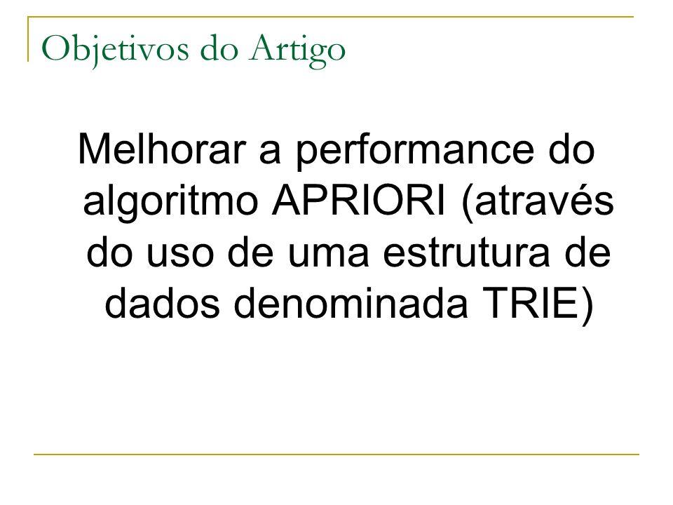 Objetivos do Artigo Melhorar a performance do algoritmo APRIORI (através do uso de uma estrutura de dados denominada TRIE)