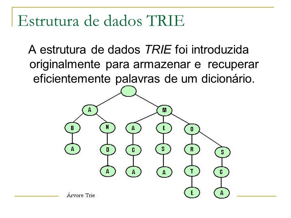 Estrutura de dados TRIE A estrutura de dados TRIE foi introduzida originalmente para armazenar e recuperar eficientemente palavras de um dicionário.