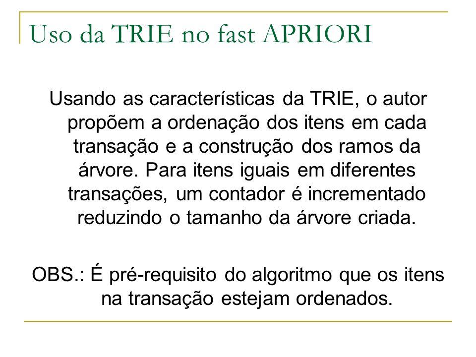 Uso da TRIE no fast APRIORI Usando as características da TRIE, o autor propõem a ordenação dos itens em cada transação e a construção dos ramos da árv