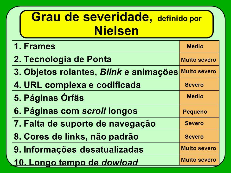 Grau de severidade, definido por Nielsen 1. Frames 2. Tecnologia de Ponta 3. Objetos rolantes, Blink e animações 4. URL complexa e codificada 5. Págin