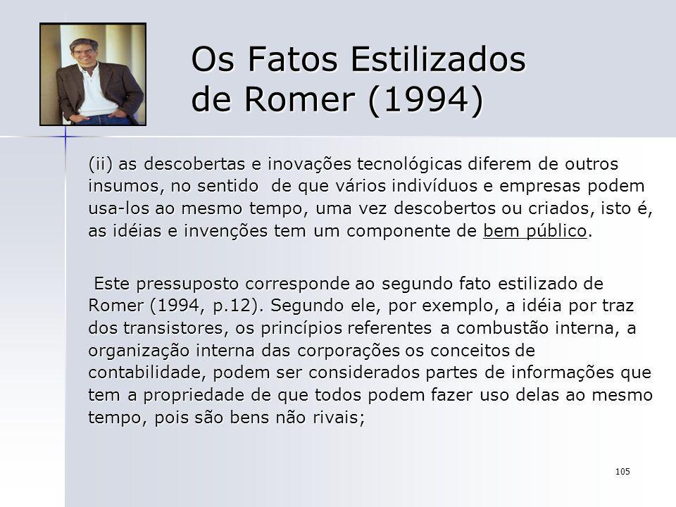 105 Os Fatos Estilizados de Romer (1994) (ii) as descobertas e inovações tecnológicas diferem de outros insumos, no sentido de que vários indivíduos e