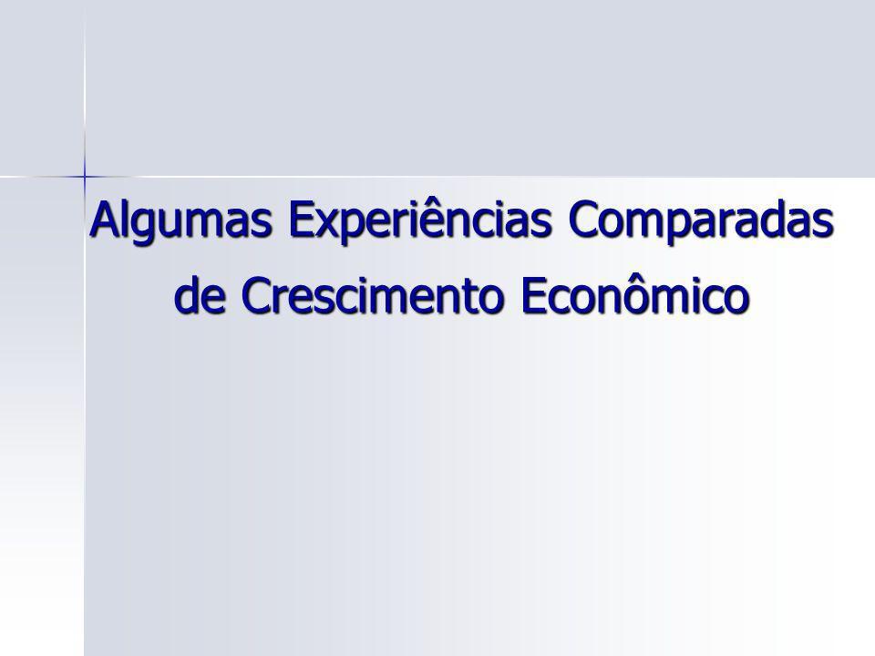 Algumas Experiências Comparadas de Crescimento Econômico