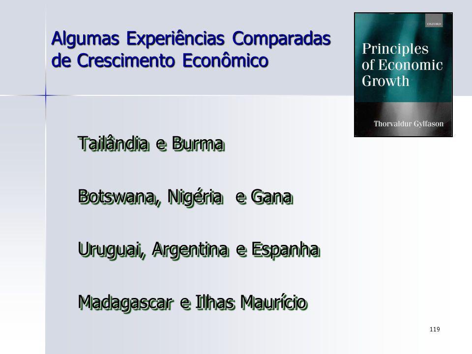 119 Algumas Experiências Comparadas de Crescimento Econômico Tailândia e Burma Botswana, Nigéria e Gana Uruguai, Argentina e Espanha Madagascar e Ilha