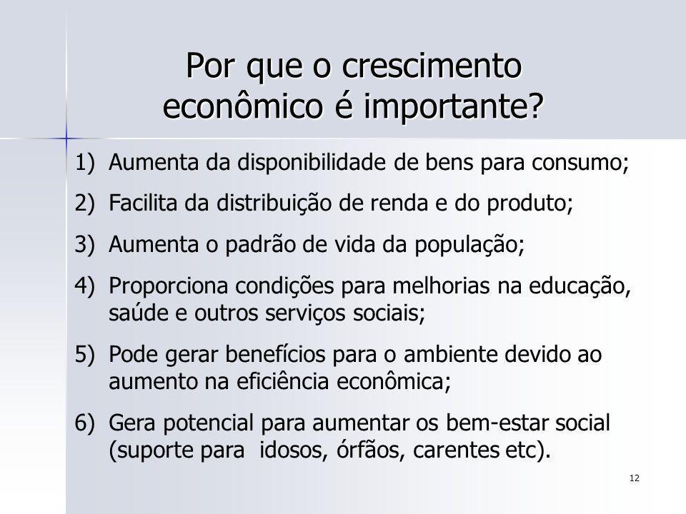 12 Por que o crescimento econômico é importante? 1)Aumenta da disponibilidade de bens para consumo; 2)Facilita da distribuição de renda e do produto;