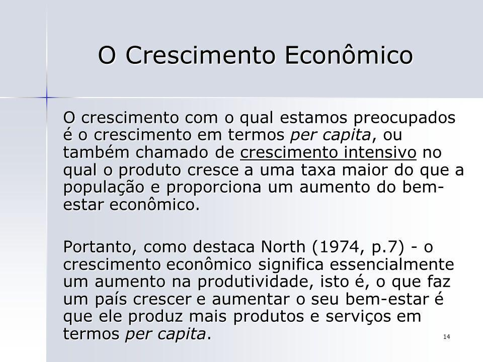 14 O Crescimento Econômico O crescimento com o qual estamos preocupados é o crescimento em termos per capita, ou também chamado de crescimento intensi