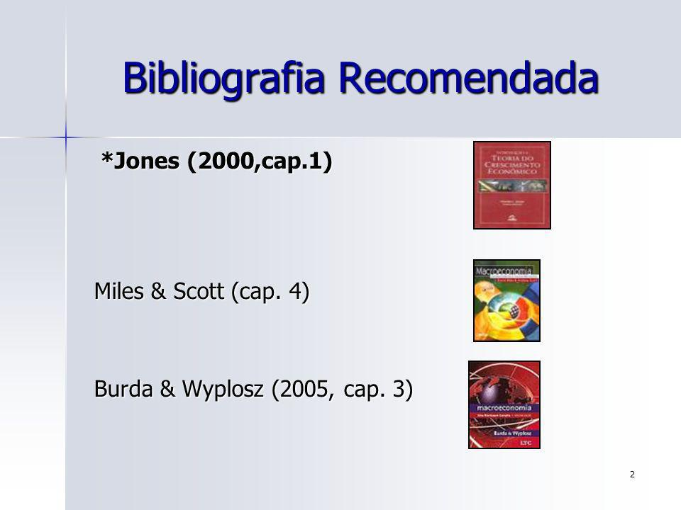 2 Bibliografia Recomendada *Jones (2000,cap.1) *Jones (2000,cap.1) Miles & Scott (cap. 4) Burda & Wyplosz (2005, cap. 3)