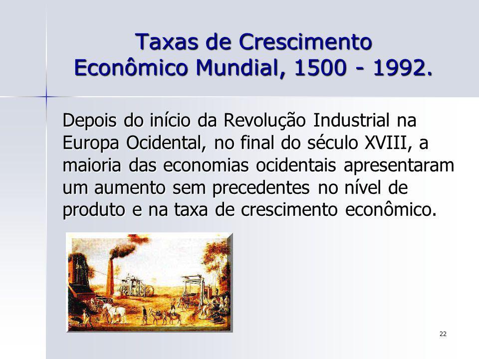 22 Taxas de Crescimento Econômico Mundial, 1500 - 1992. Depois do início da Revolução Industrial na Europa Ocidental, no final do século XVIII, a maio