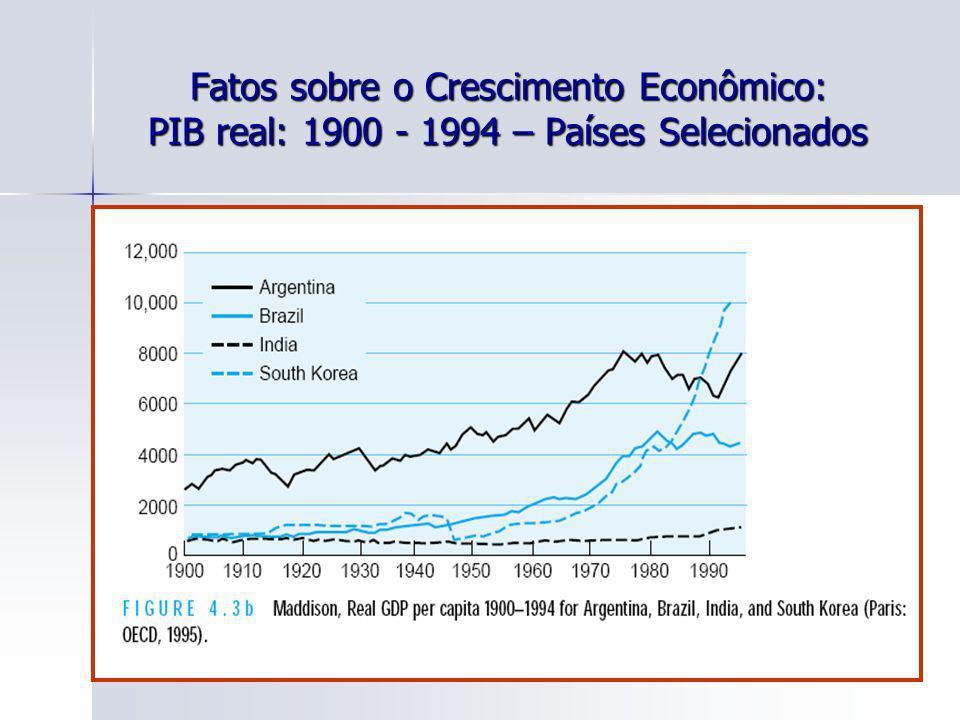 32 Fatos sobre o Crescimento Econômico: PIB real: 1900 - 1994 – Países Selecionados