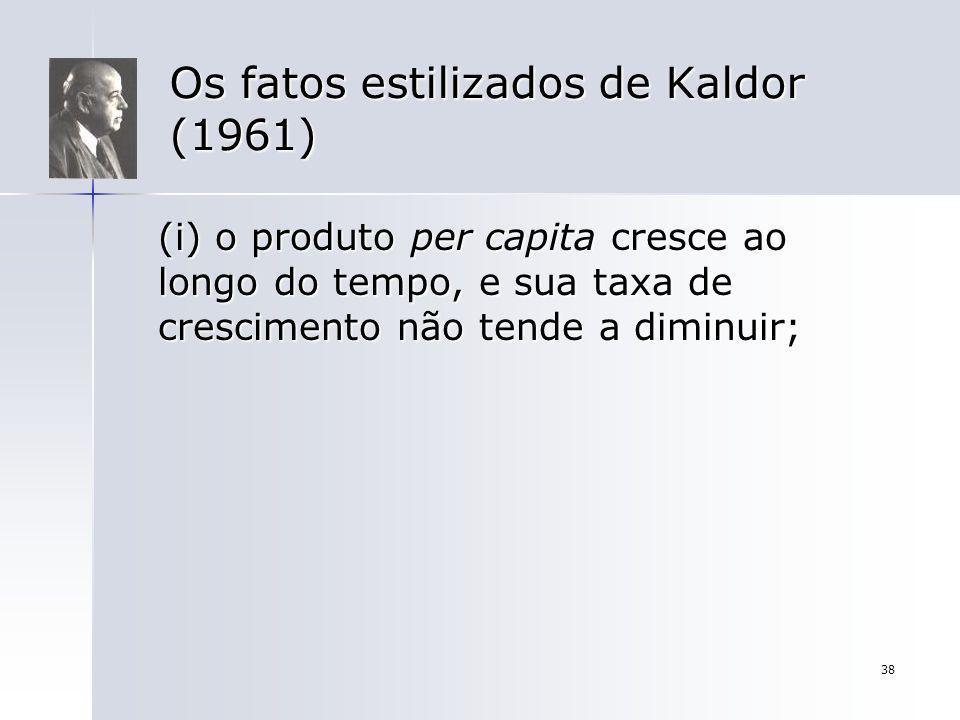 38 Os fatos estilizados de Kaldor (1961) (i) o produto per capita cresce ao longo do tempo, e sua taxa de crescimento não tende a diminuir;