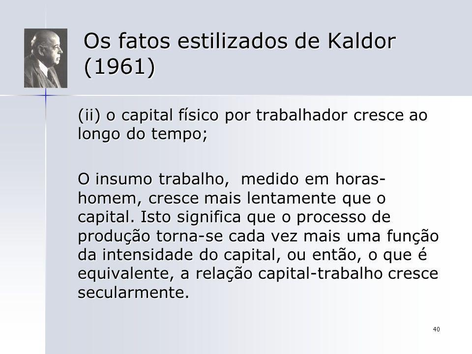 40 Os fatos estilizados de Kaldor (1961) (ii) o capital físico por trabalhador cresce ao longo do tempo; O insumo trabalho, medido em horas- homem, cr